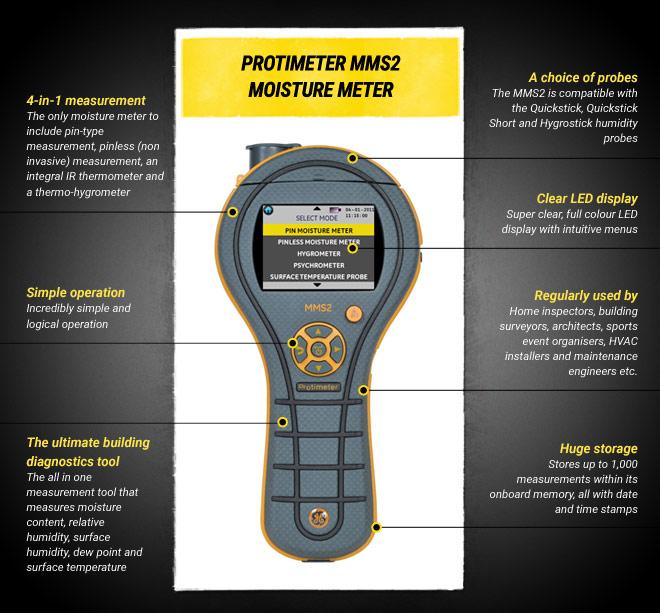 Protimeter Mms2 Moisture Meter Survey Kit Bld8800 S The
