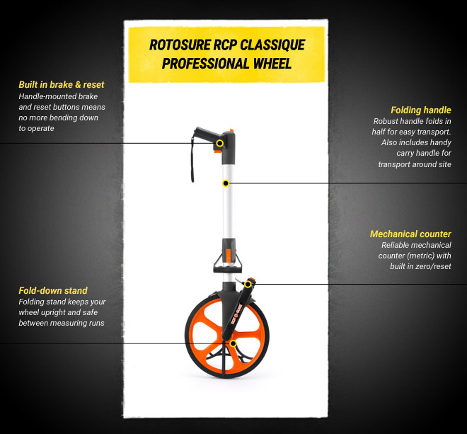 Rotosure RCP Classique Professional